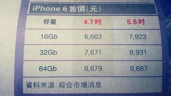 รับซื้อ iphone 6 ไอโฟน 5,5s,6 084-1405681